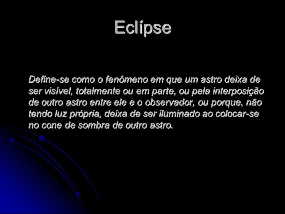 Eclipses Eclipse Solar Eclipse Solar Total Total Parcial Parcial Anelar Anelar Eclipse Lunar Eclipse Lunar Umbral Umbral Total Total Parcial Parcial Penumbral Penumbral