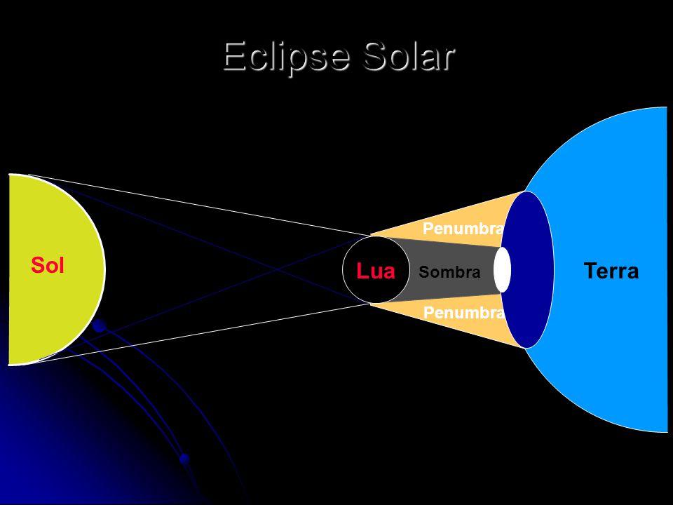 Eclipse Solar Sol Sombra Penumbra TerraLua
