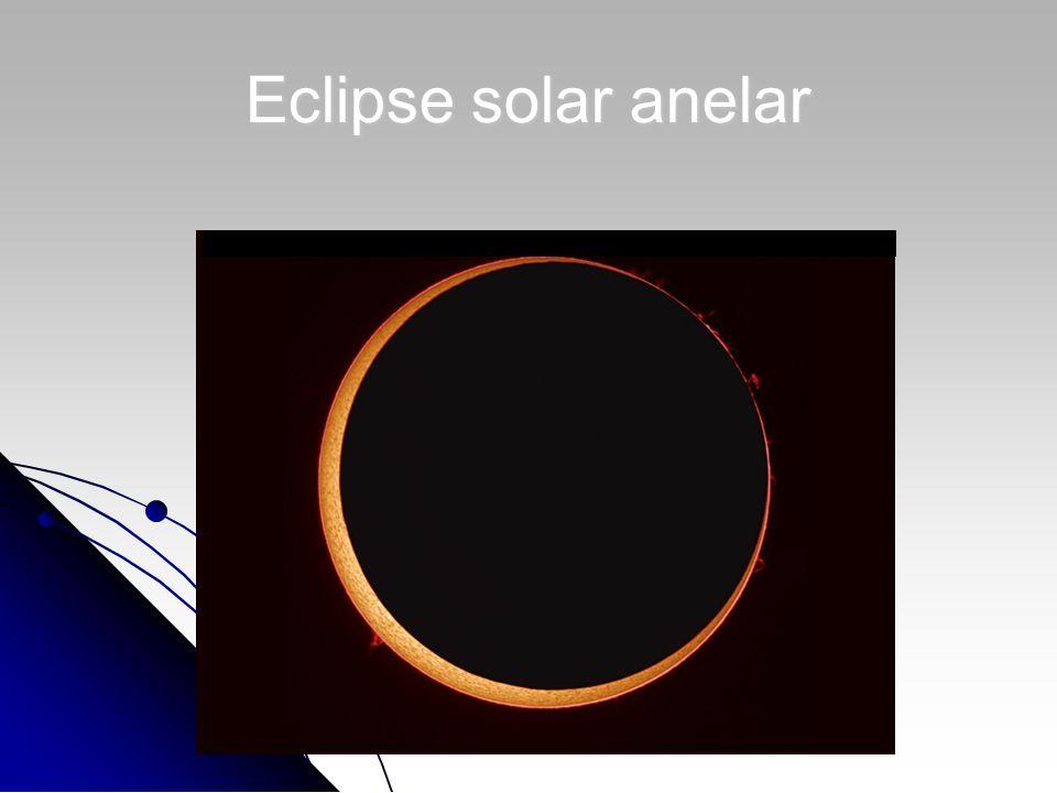 Eclipse Lunar Sol TerraSombra Penumbra A Terra projeta um cone de sombra (umbra) no espaço Lua
