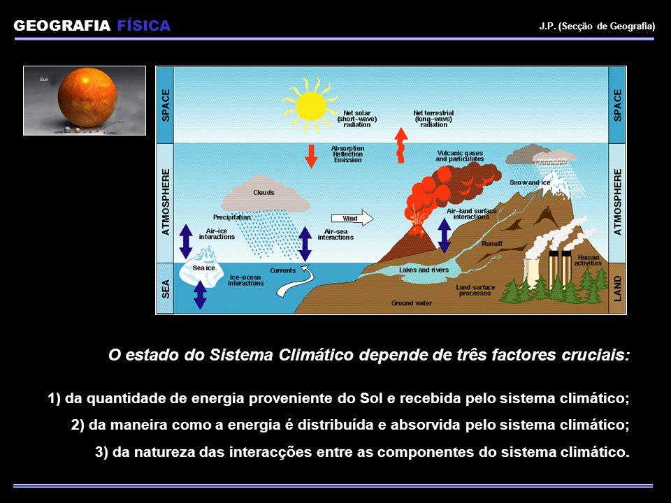 GEOGRAFIA FÍSICA J.P. (Secção de Geografia) O estado do Sistema Climático depende de três factores cruciais: 1) da quantidade de energia proveniente d