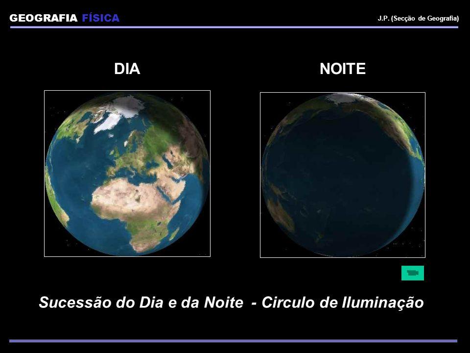 GEOGRAFIA FÍSICA J.P. (Secção de Geografia) Sucessão do Dia e da Noite - Circulo de Iluminação DIANOITE