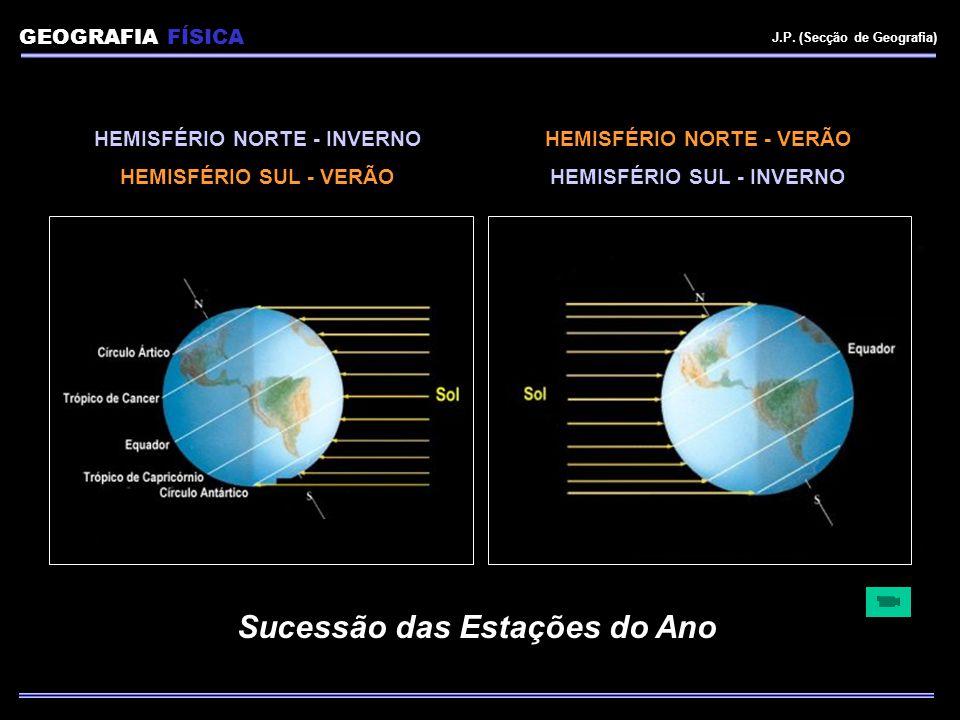 GEOGRAFIA FÍSICA J.P. (Secção de Geografia) HEMISFÉRIO NORTE - INVERNO HEMISFÉRIO SUL - VERÃO HEMISFÉRIO NORTE - VERÃO HEMISFÉRIO SUL - INVERNO Sucess