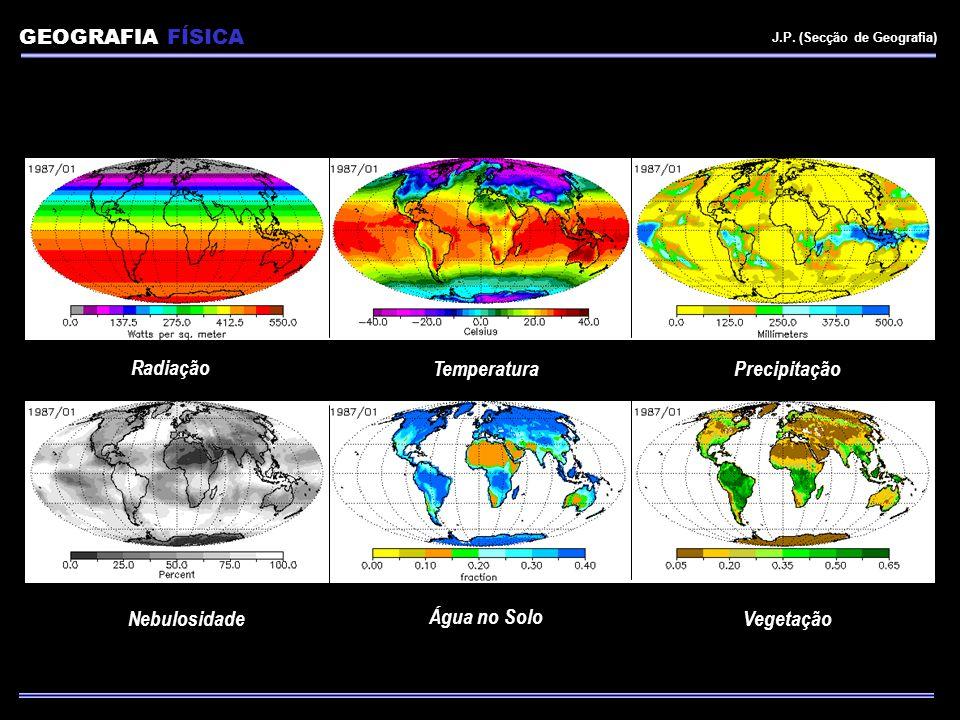 GEOGRAFIA FÍSICA J.P. (Secção de Geografia) Radiação Temperatura Água no Solo NebulosidadeVegetação Precipitação