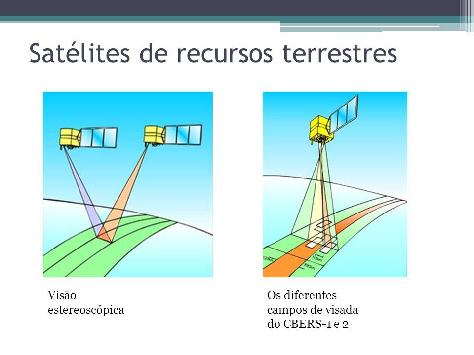 Satélites de recursos terrestres Visão estereoscópica Os diferentes campos de visada do CBERS-1 e 2