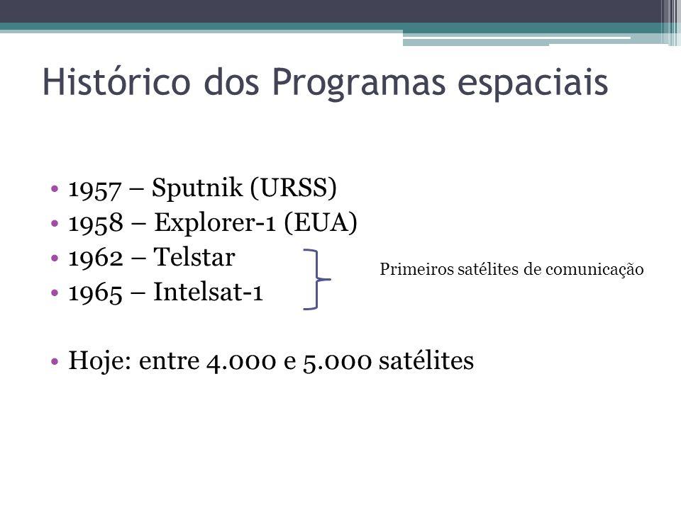 Histórico dos Programas espaciais 1957 – Sputnik (URSS) 1958 – Explorer-1 (EUA) 1962 – Telstar 1965 – Intelsat-1 Hoje: entre 4.000 e 5.000 satélites Primeiros satélites de comunicação