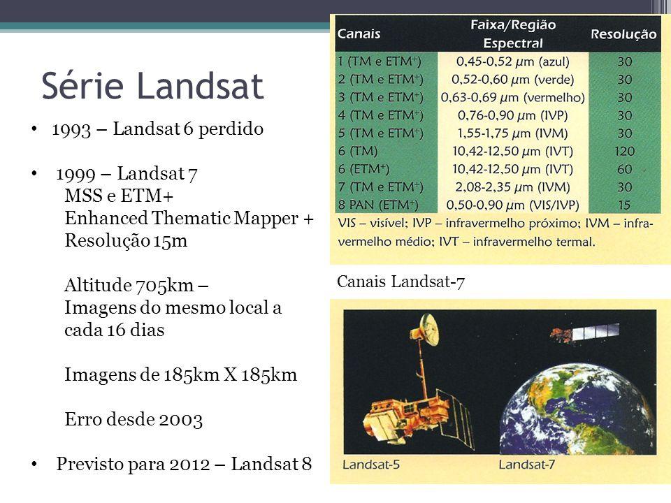 1993 – Landsat 6 perdido 1999 – Landsat 7 MSS e ETM+ Enhanced Thematic Mapper + Resolução 15m Altitude 705km – Imagens do mesmo local a cada 16 dias Imagens de 185km X 185km Erro desde 2003 Previsto para 2012 – Landsat 8 Canais Landsat-7