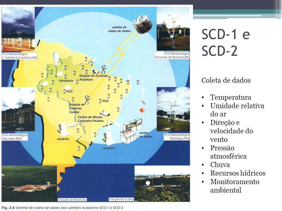 SCD-1 e SCD-2 Coleta de dados Temperatura Umidade relativa do ar Direção e velocidade do vento Pressão atmosférica Chuva Recursos hídricos Monitoramento ambiental