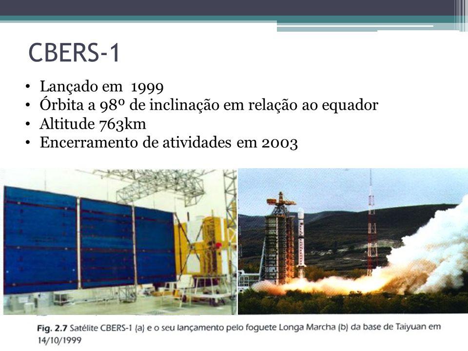 CBERS-1 Lançado em 1999 Órbita a 98º de inclinação em relação ao equador Altitude 763km Encerramento de atividades em 2003