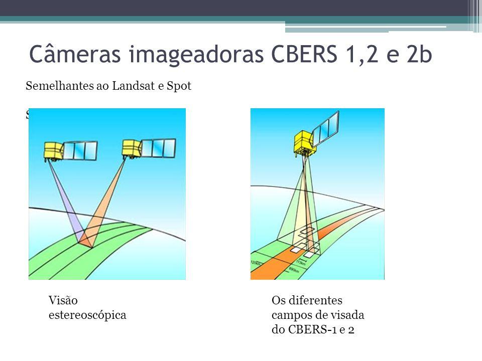 Câmeras imageadoras CBERS 1,2 e 2b Semelhantes ao Landsat e Spot Sensores Visão estereoscópica Os diferentes campos de visada do CBERS-1 e 2