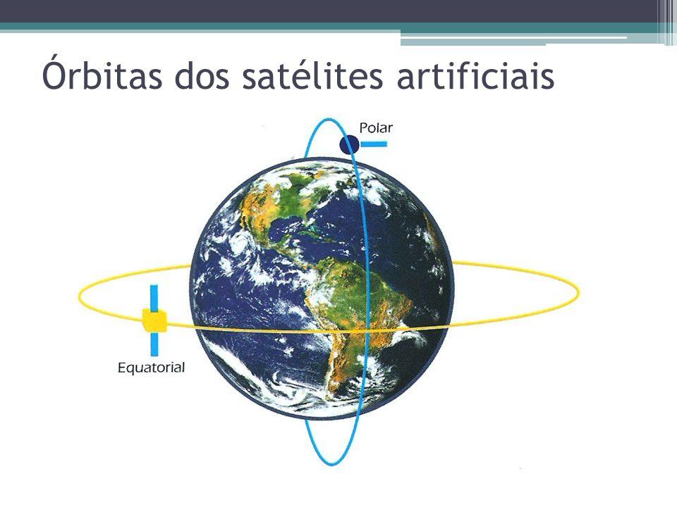 Satélites geoestacionários Órbita equatorial – inclinação 0 o graus em relação ao equador.