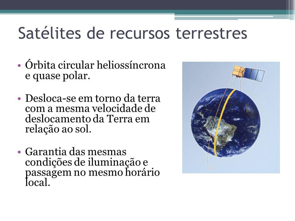 Satélites de recursos terrestres Órbita circular heliossíncrona e quase polar.
