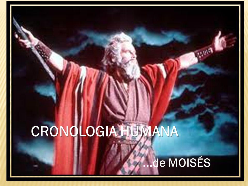 CRONOLOGIA HUMANA...de MOISÉS