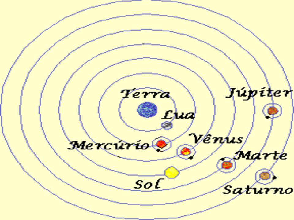 O que era o modelo GEOCÊNTRICO ? O modelo geocêntrico, apresentado pelo filósofo grego Aristóteles, no século IV a.C., imagina a Terra como o centro d