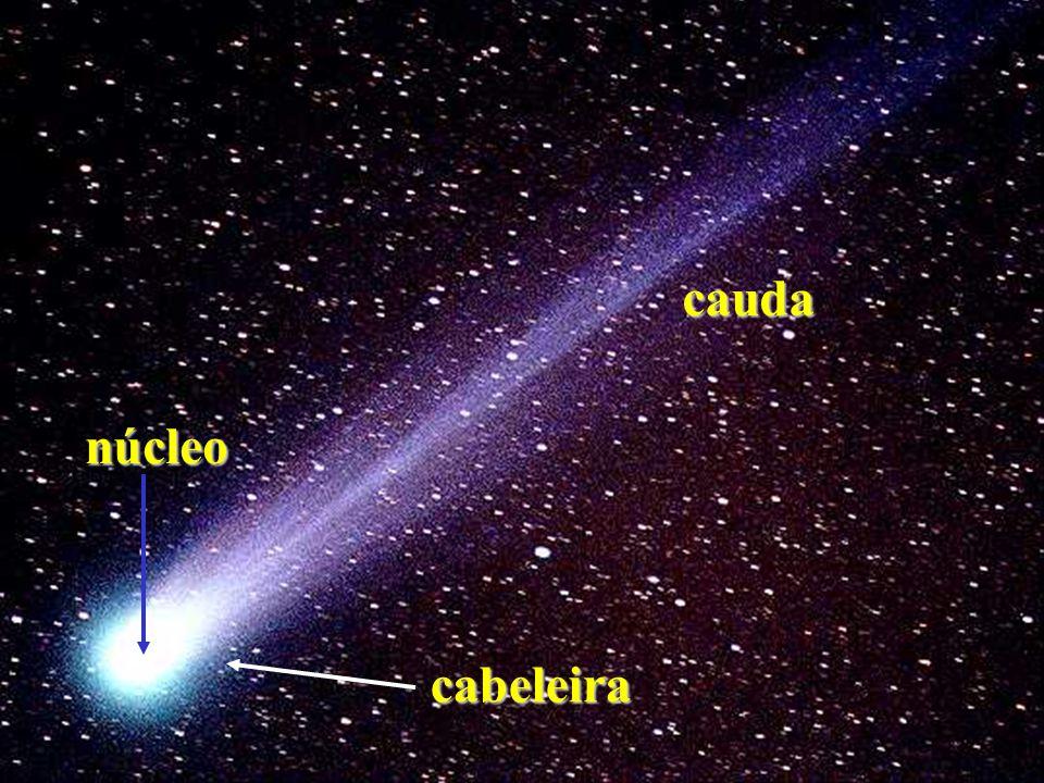 COMETAS NÃO SÃO UMA BOLA DE FOGO! um cometa é um pedaço grande de gases congelados, gelo e restos rochosos que estão em órbita em torno do Sol. PARTES