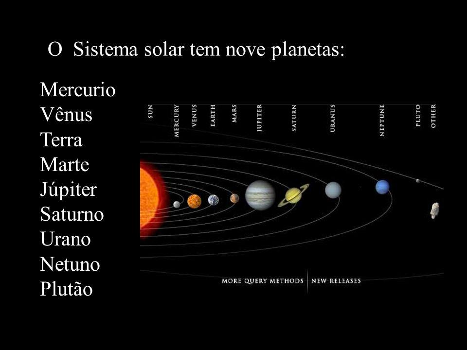 Mercurio Vênus Terra Marte Júpiter Saturno Urano Netuno Plutão O Sistema solar tem nove planetas: