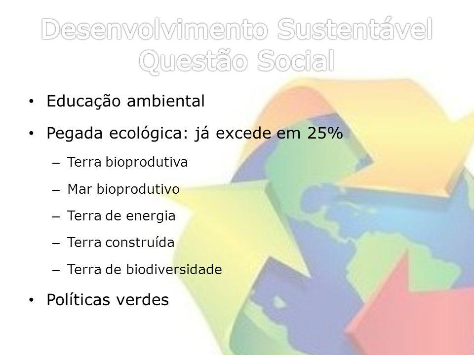 Educação ambiental Pegada ecológica: já excede em 25% – Terra bioprodutiva – Mar bioprodutivo – Terra de energia – Terra construída – Terra de biodiversidade Políticas verdes