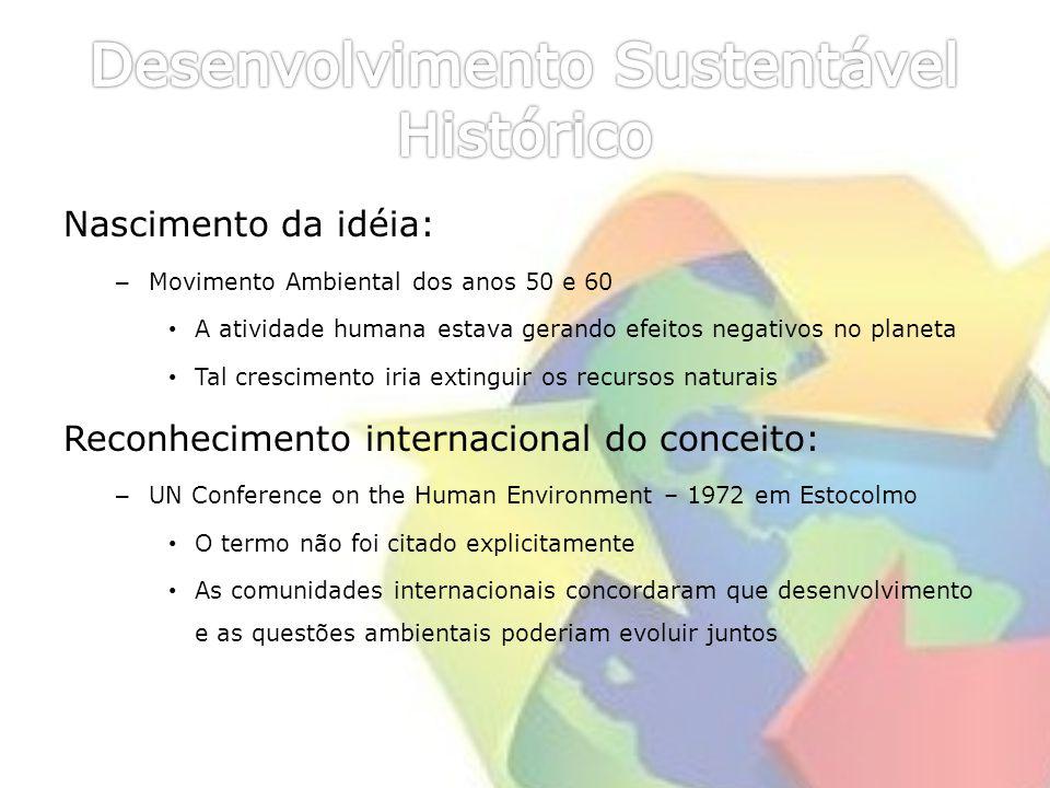 Nascimento da idéia: – Movimento Ambiental dos anos 50 e 60 A atividade humana estava gerando efeitos negativos no planeta Tal crescimento iria exting