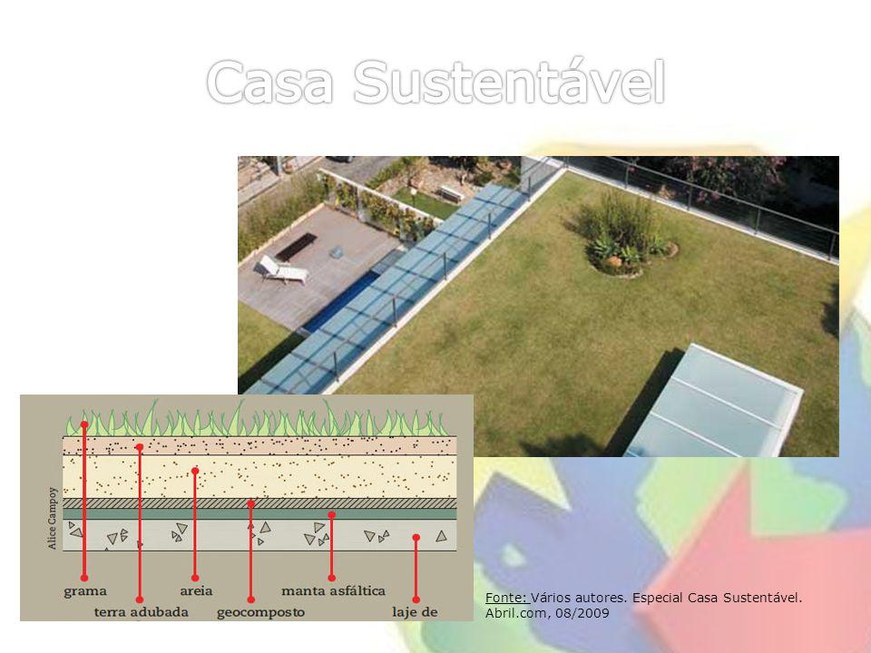Fonte: Vários autores. Especial Casa Sustentável. Abril.com, 08/2009