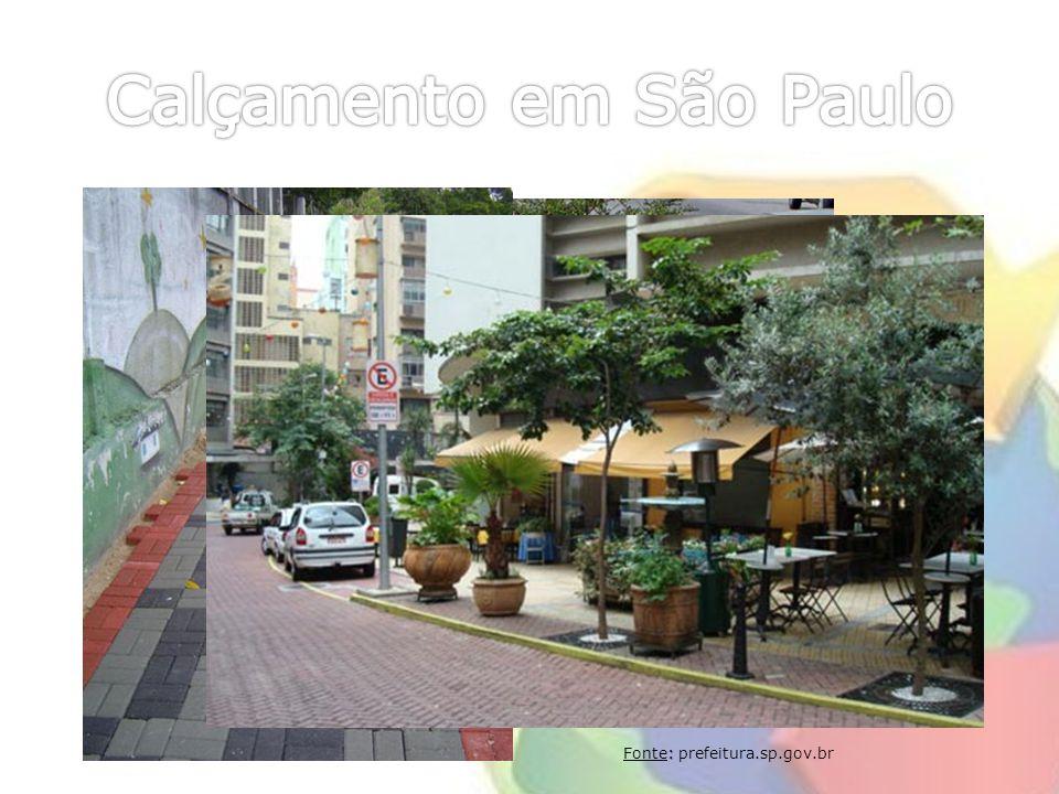 : Fonte: prefeitura.sp.gov.br