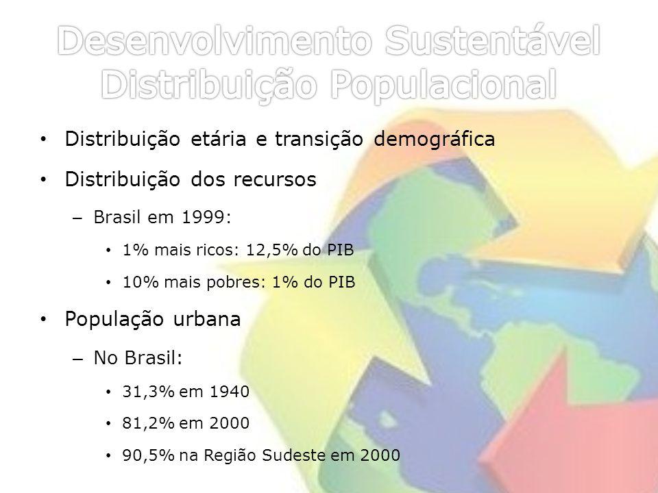 Distribuição etária e transição demográfica Distribuição dos recursos – Brasil em 1999: 1% mais ricos: 12,5% do PIB 10% mais pobres: 1% do PIB População urbana – No Brasil: 31,3% em 1940 81,2% em 2000 90,5% na Região Sudeste em 2000