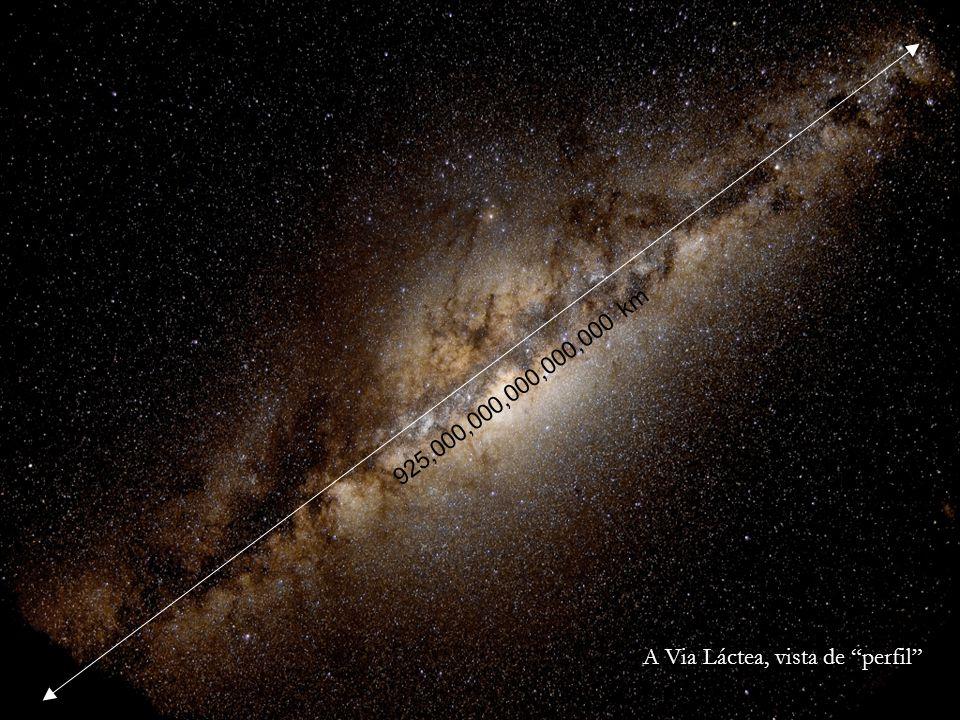A Via Láctea, vista de perfil 925,000,000,000,000,000 km