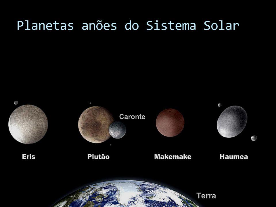 Planetas anões do Sistema Solar