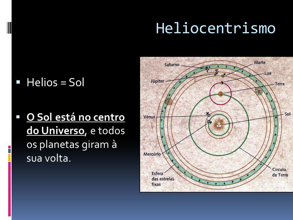 Heliocentrismo Helios = Sol O Sol está no centro do Universo, e todos os planetas giram à sua volta.