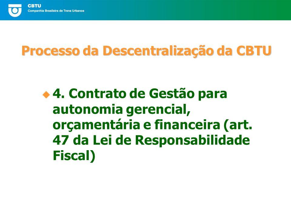 Processo da Descentralização da CBTU 4.