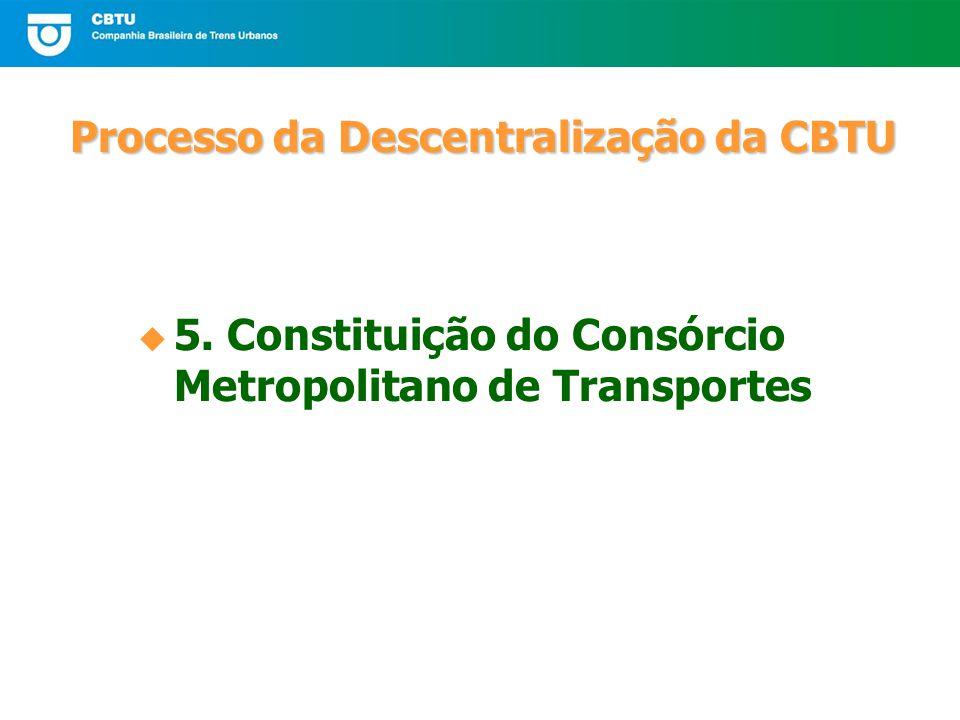 Processo da Descentralização da CBTU 5. Constituição do Consórcio Metropolitano de Transportes