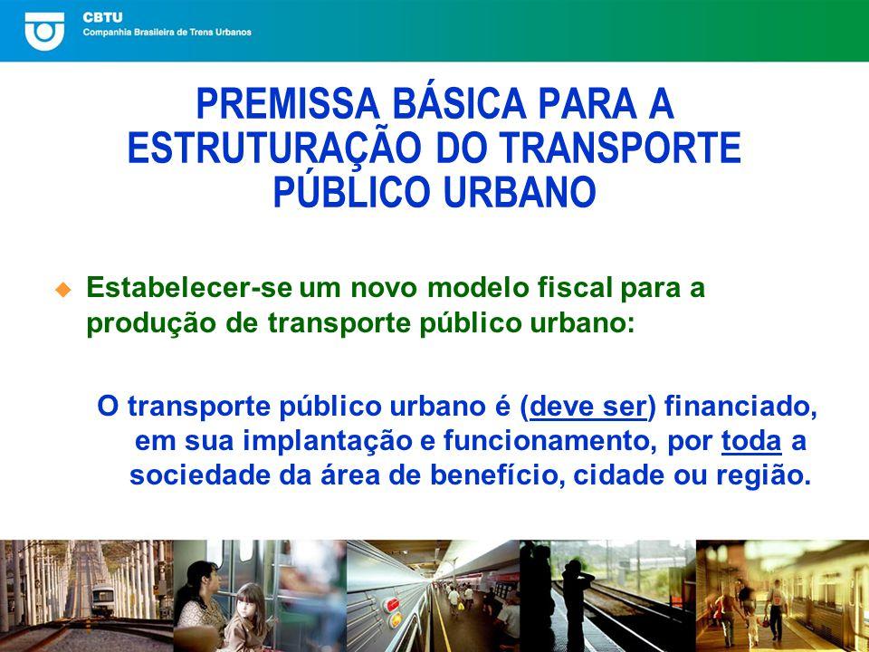 PREMISSA BÁSICA PARA A ESTRUTURAÇÃO DO TRANSPORTE PÚBLICO URBANO Estabelecer-se um novo modelo fiscal para a produção de transporte público urbano: O transporte público urbano é (deve ser) financiado, em sua implantação e funcionamento, por toda a sociedade da área de benefício, cidade ou região.