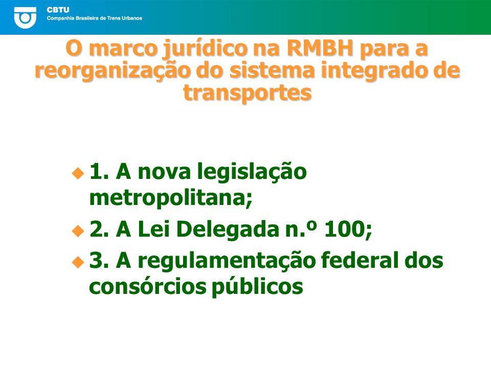 O marco jurídico na RMBH para a reorganização do sistema integrado de transportes 1.