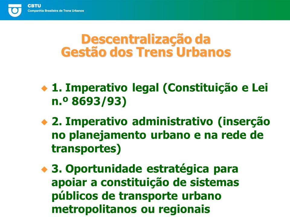 Descentralização da Gestão dos Trens Urbanos 1.