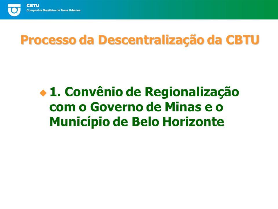 Processo da Descentralização da CBTU 1.