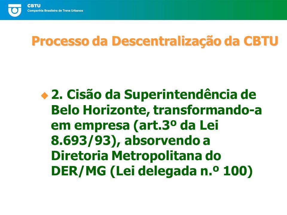 Processo da Descentralização da CBTU 2.