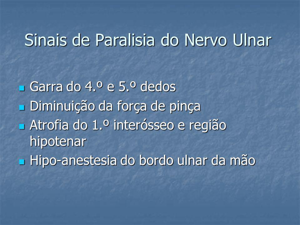 Sinais de Paralisia do Nervo Ulnar Garra do 4.º e 5.º dedos Garra do 4.º e 5.º dedos Diminuição da força de pinça Diminuição da força de pinça Atrofia do 1.º interósseo e região hipotenar Atrofia do 1.º interósseo e região hipotenar Hipo-anestesia do bordo ulnar da mão Hipo-anestesia do bordo ulnar da mão