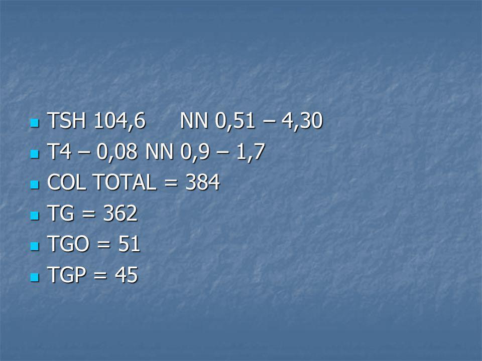 TSH 104,6 NN 0,51 – 4,30 TSH 104,6 NN 0,51 – 4,30 T4 – 0,08 NN 0,9 – 1,7 T4 – 0,08 NN 0,9 – 1,7 COL TOTAL = 384 COL TOTAL = 384 TG = 362 TG = 362 TGO = 51 TGO = 51 TGP = 45 TGP = 45