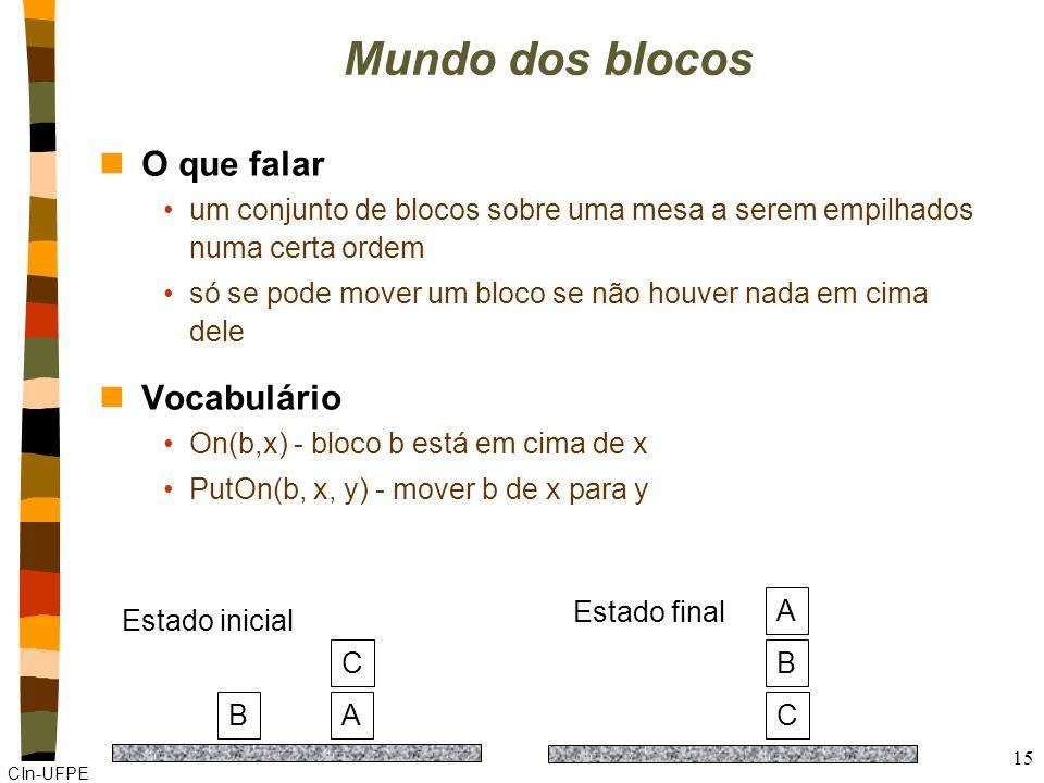 CIn-UFPE 15 Mundo dos blocos nO que falar um conjunto de blocos sobre uma mesa a serem empilhados numa certa ordem só se pode mover um bloco se não houver nada em cima dele nVocabulário On(b,x) - bloco b está em cima de x PutOn(b, x, y) - mover b de x para y B C A A B C Estado inicial Estado final