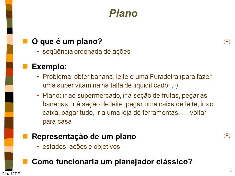 CIn-UFPE 14 Exercício (resposta) Init( At(C1, SFO) At(C2, JFK) At(P1, SFO) At(P2, JFK) Cargo(C1) Cargo(C2) Plane(P1) Plane(P2) Airport(JFK) Airport(SFO) ) Goal( At(C1, JFK) At(C2, SFO)) Action( Load(c, p, a), PRECOND: At(c, a) At(p, a) Cargo(c) Plane(p) Airport(a) EFFECT: At(c, a) In(c, p) ) Action( Unload(c, p, a), PRECOND: In(c, p) At(p, a) Cargo(c) Plane(p) Airport(a) EFFECT: At(c, a) In(c, p) ) Action (Fly(p, from, to), PRECOND: At(p, from) Plane(p) Airport(from) Airport(to) EFFECT: At(p, from) At(p, to) )