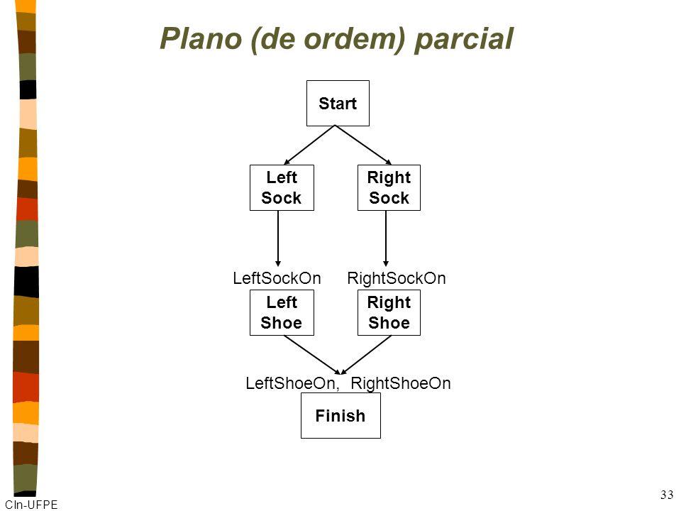 CIn-UFPE 33 Plano (de ordem) parcial Left Shoe Right Shoe Left Sock Right Sock LeftSockOnRightSockOn Start Finish LeftShoeOn, RightShoeOn