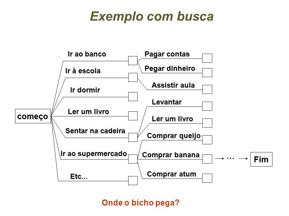 CIn-UFPE 46 Mundo dos blocos nInit: On(C,A) On(A,Table) Clear(B) On(B,Table) Clear(C) nGoal: On(A,B) On(B,C) nOperator Op(ACTION: PutOnTable(b, x), PRECOND: On(b, x) ^ Clear(b), EFFECT: On(b, Table) ^ Clear(x) ^ On(b, x)) Op(ACTION: PutOn(b, x, y), PRECOND: On(b, x) ^ Clear(b) ^ Clear(y) EFFECT: On(b, y) ^ Clear(x) ^ On(b, x) ^ Clear(y)) Onde, Clear(x) significa existe espaço livre em cima de x B C A A B C Estado inicial Estado final