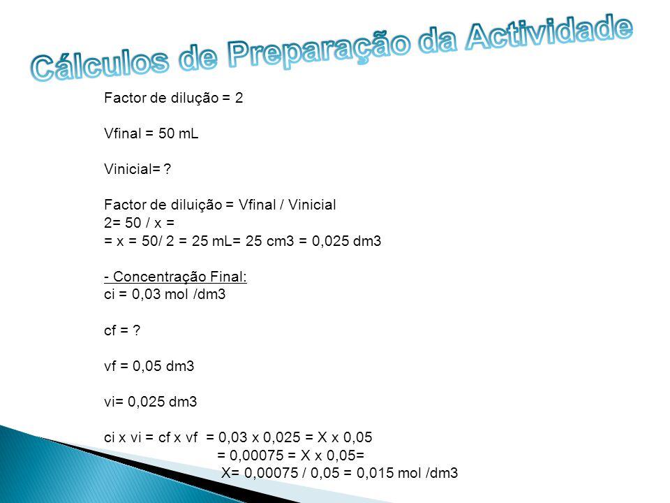 Factor de dilução = 2 Vfinal = 50 mL Vinicial= ? Factor de diluição = Vfinal / Vinicial 2= 50 / x = = x = 50/ 2 = 25 mL= 25 cm3 = 0,025 dm3 - Concentr