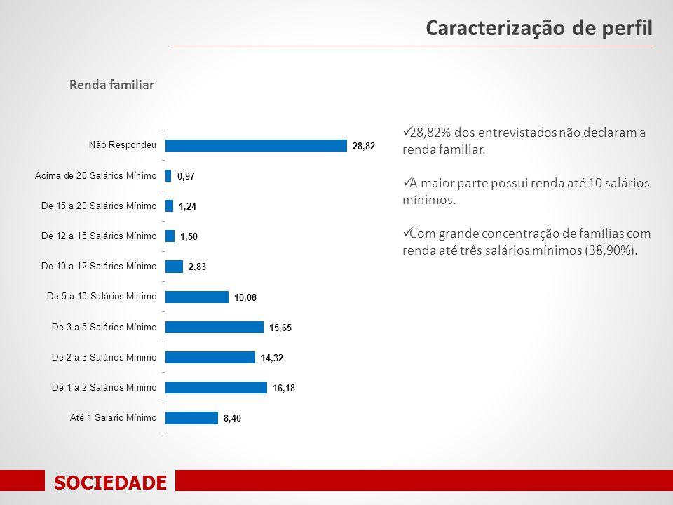 SOCIEDADE Caracterização de perfil Renda familiar 28,82% dos entrevistados não declaram a renda familiar.