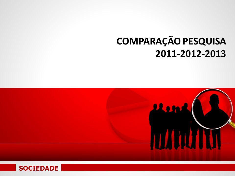 SOCIEDADE COMPARAÇÃO PESQUISA 2011-2012-2013