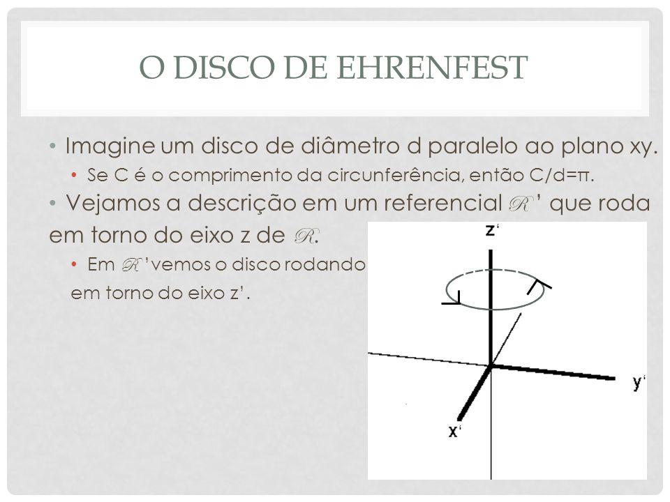 O DISCO DE EHRENFEST Imagine um disco de diâmetro d paralelo ao plano xy.