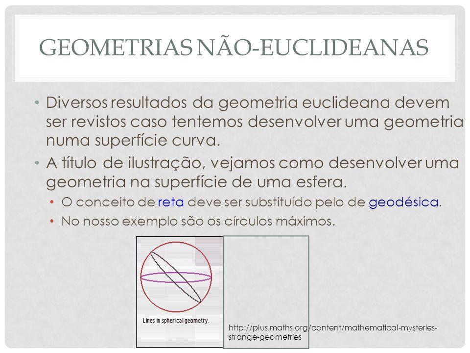 GEOMETRIAS NÃO-EUCLIDEANAS Diversos resultados da geometria euclideana devem ser revistos caso tentemos desenvolver uma geometria numa superfície curva.