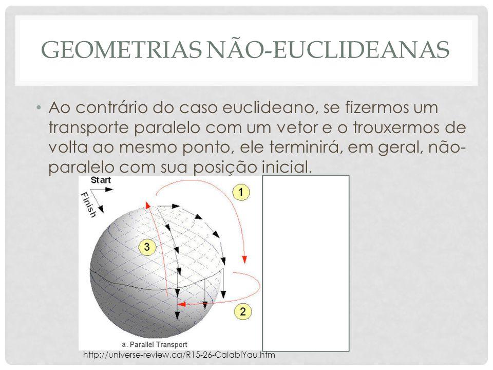 GEOMETRIAS NÃO-EUCLIDEANAS Ao contrário do caso euclideano, se fizermos um transporte paralelo com um vetor e o trouxermos de volta ao mesmo ponto, ele terminirá, em geral, não- paralelo com sua posição inicial.
