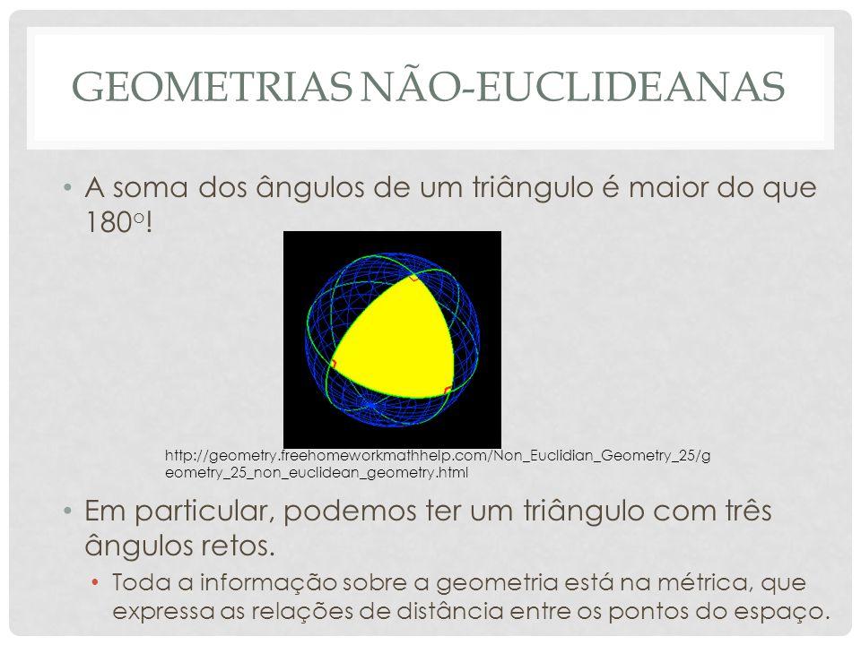 GEOMETRIAS NÃO-EUCLIDEANAS A soma dos ângulos de um triângulo é maior do que 180 o .