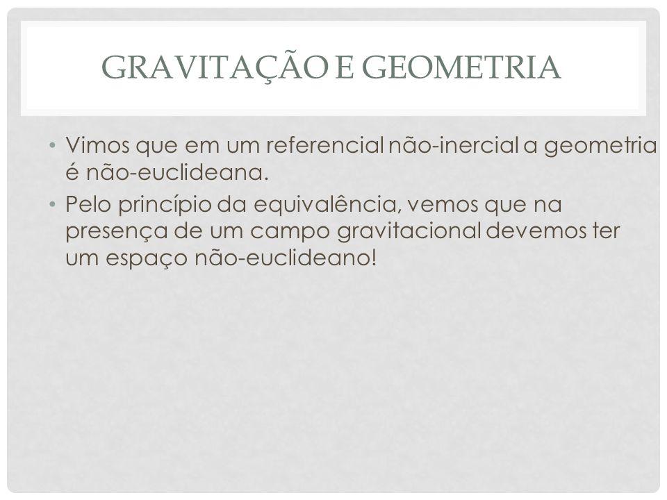 GRAVITAÇÃO E GEOMETRIA Vimos que em um referencial não-inercial a geometria é não-euclideana.