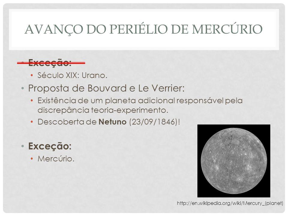 AVANÇO DO PERIÉLIO DE MERCÚRIO Exceção: Século XIX: Urano.