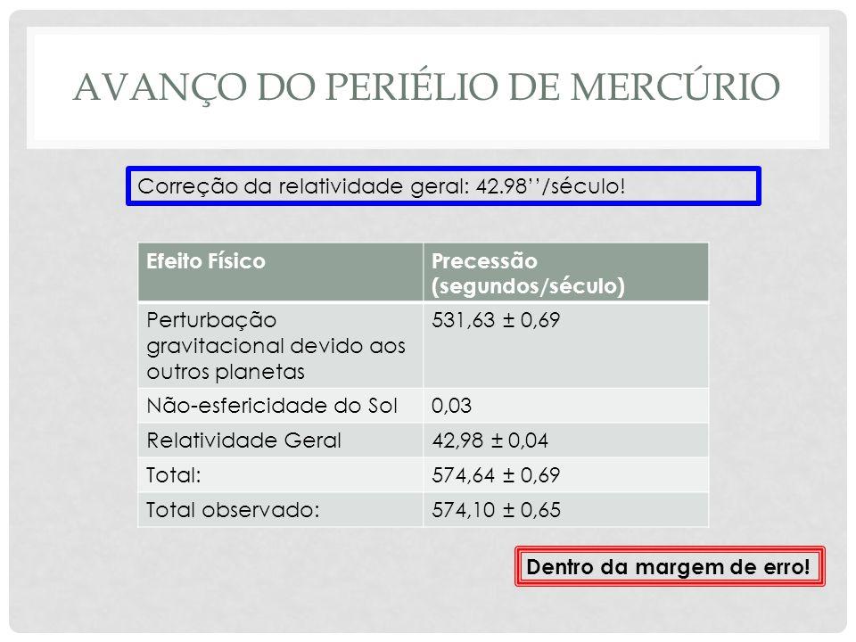 AVANÇO DO PERIÉLIO DE MERCÚRIO Dentro da margem de erro.